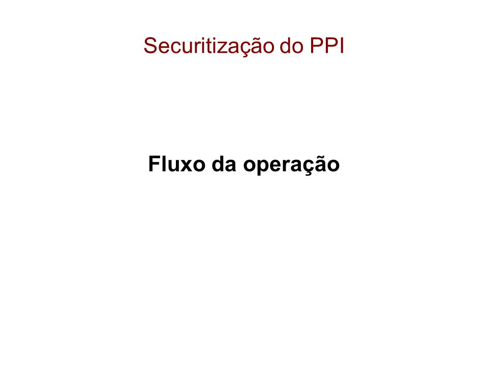 Securitização do PPI Fluxo da operação