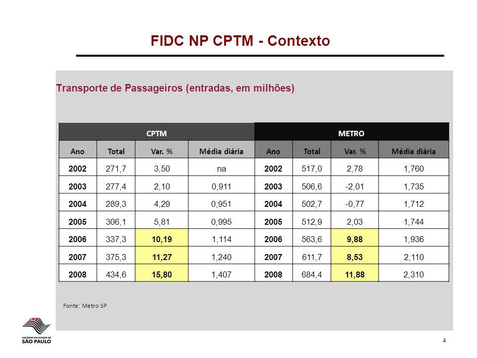4 FIDC NP CPTM - Contexto Transporte de Passageiros (entradas, em milhões) CPTMMETRO AnoTotalVar. %Média diáriaAnoTotalVar. %Média diária 2002271,73,5