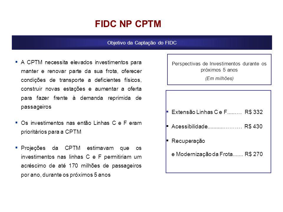 Extensão Linhas C e F.....…. R$ 332 Acessibilidade...........………. R$ 430 Recuperação e Modernização da Frota....... R$ 270 Objetivo da Captação do FID