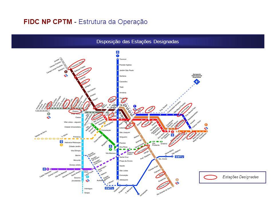 Estações Designadas Disposição das Estações Designadas FIDC NP CPTM - Estrutura da Operação