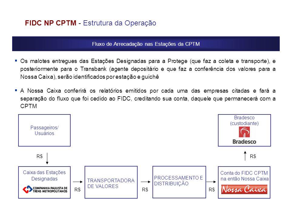 Fluxo de Arrecadação nas Estações da CPTM FIDC NP CPTM - Estrutura da Operação Os malotes entregues das Estações Designadas para a Protege (que faz a