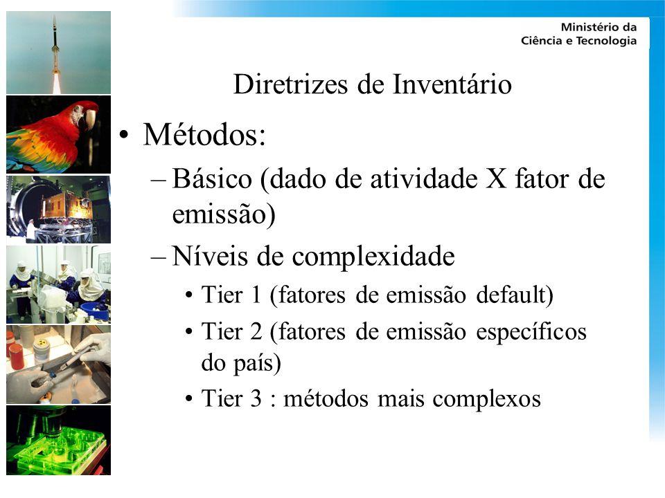 Diretrizes de Inventário Métodos: –Básico (dado de atividade X fator de emissão) –Níveis de complexidade Tier 1 (fatores de emissão default) Tier 2 (fatores de emissão específicos do país) Tier 3 : métodos mais complexos
