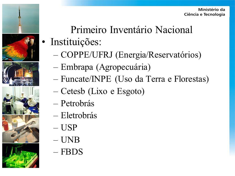 Primeiro Inventário Nacional Instituições: –COPPE/UFRJ (Energia/Reservatórios) –Embrapa (Agropecuária) –Funcate/INPE (Uso da Terra e Florestas) –Cetes