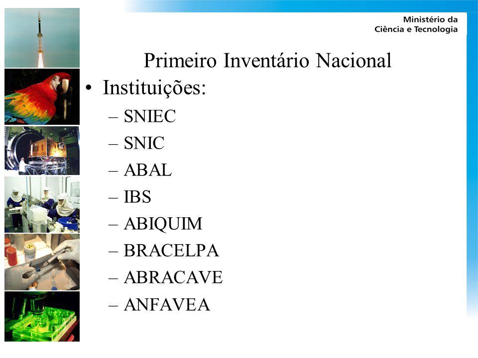 Primeiro Inventário Nacional Instituições: –SNIEC –SNIC –ABAL –IBS –ABIQUIM –BRACELPA –ABRACAVE –ANFAVEA
