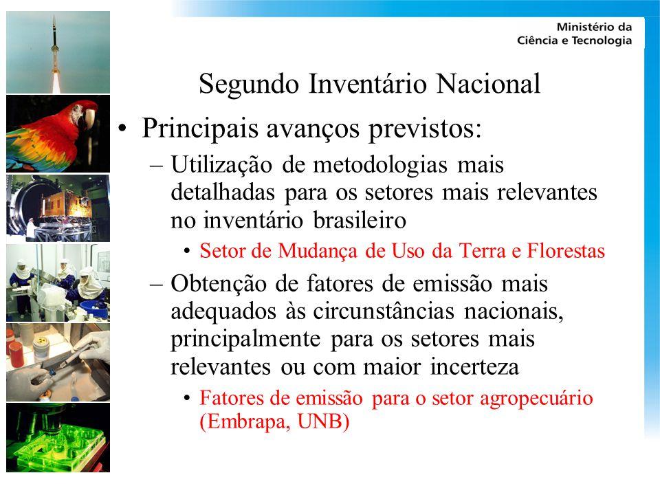 Segundo Inventário Nacional Principais avanços previstos: –Utilização de metodologias mais detalhadas para os setores mais relevantes no inventário br