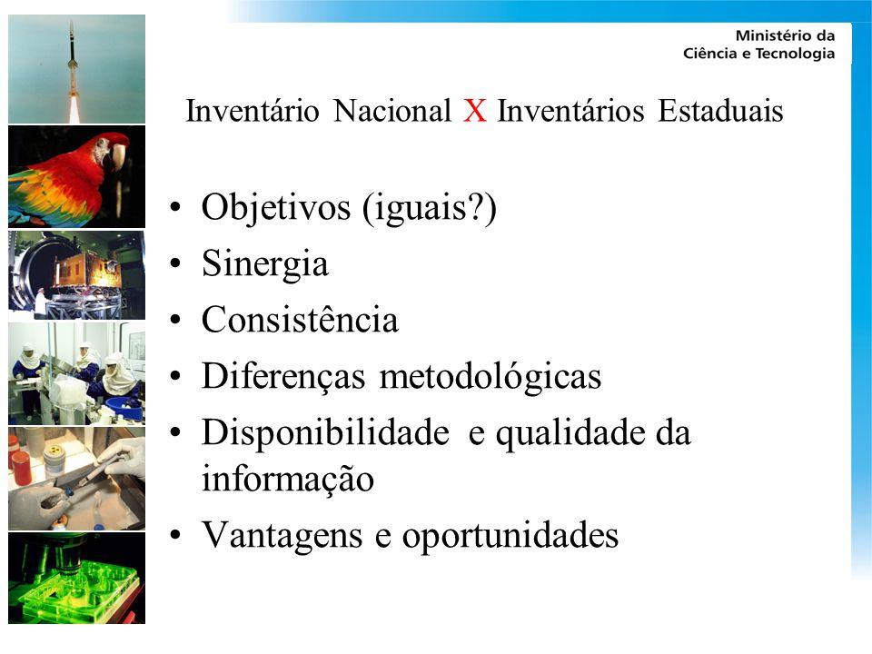 Inventário Nacional X Inventários Estaduais Objetivos (iguais?) Sinergia Consistência Diferenças metodológicas Disponibilidade e qualidade da informação Vantagens e oportunidades
