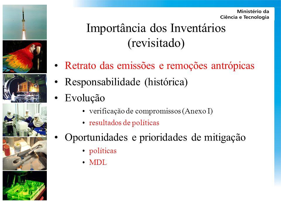 Importância dos Inventários (revisitado) Retrato das emissões e remoções antrópicas Responsabilidade (histórica) Evolução verificação de compromissos (Anexo I) resultados de políticas Oportunidades e prioridades de mitigação políticas MDL