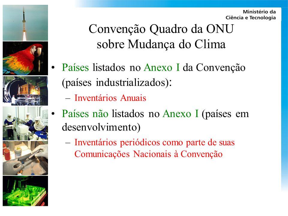 Convenção Quadro da ONU sobre Mudança do Clima Países listados no Anexo I da Convenção (países industrializados) : –Inventários Anuais Países não list