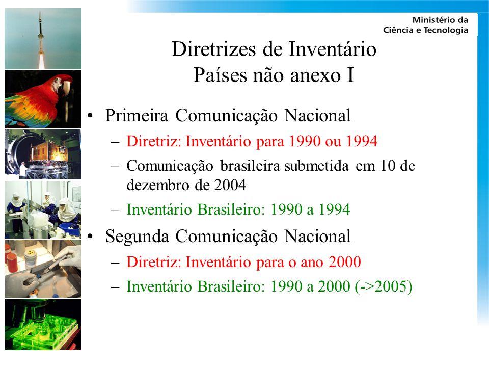 Diretrizes de Inventário Países não anexo I Primeira Comunicação Nacional –Diretriz: Inventário para 1990 ou 1994 –Comunicação brasileira submetida em 10 de dezembro de 2004 –Inventário Brasileiro: 1990 a 1994 Segunda Comunicação Nacional –Diretriz: Inventário para o ano 2000 –Inventário Brasileiro: 1990 a 2000 (->2005)