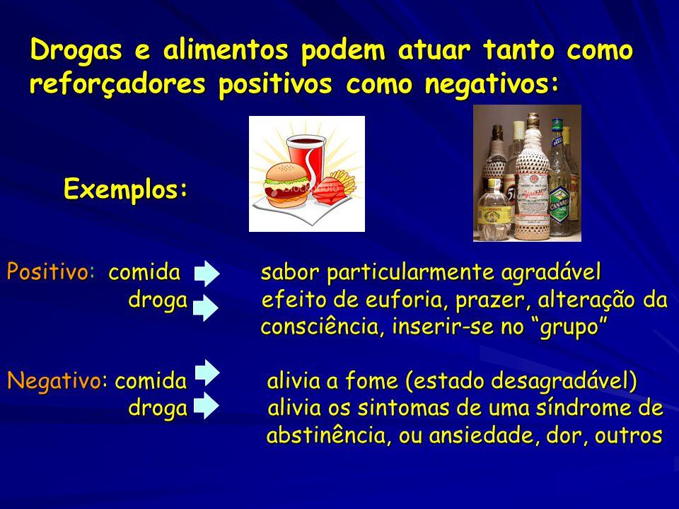 Drogas e alimentos podem atuar tanto como reforçadores positivos como negativos: Exemplos: Positivo: comida sabor particularmente agradável droga efei