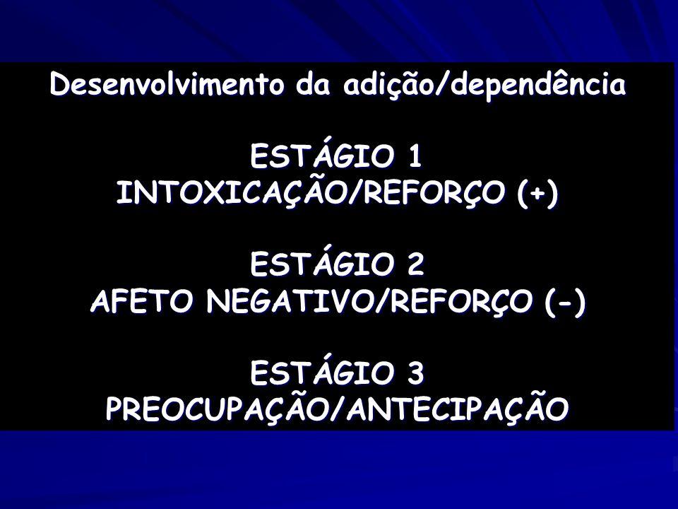 Desenvolvimento da adição/dependência ESTÁGIO 1 INTOXICAÇÃO/REFORÇO (+) ESTÁGIO 2 AFETO NEGATIVO/REFORÇO (-) ESTÁGIO 3 PREOCUPAÇÃO/ANTECIPAÇÃO