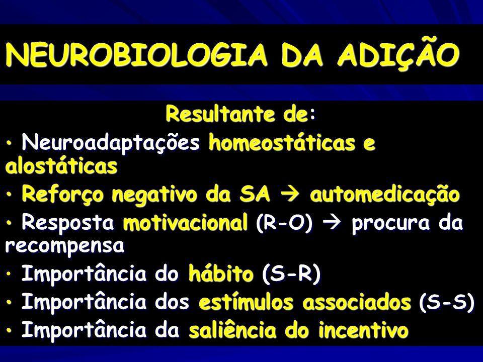 NEUROBIOLOGIA DA ADIÇÃO Resultante de: Neuroadaptações homeostáticas e alostáticas Neuroadaptações homeostáticas e alostáticas Reforço negativo da SA