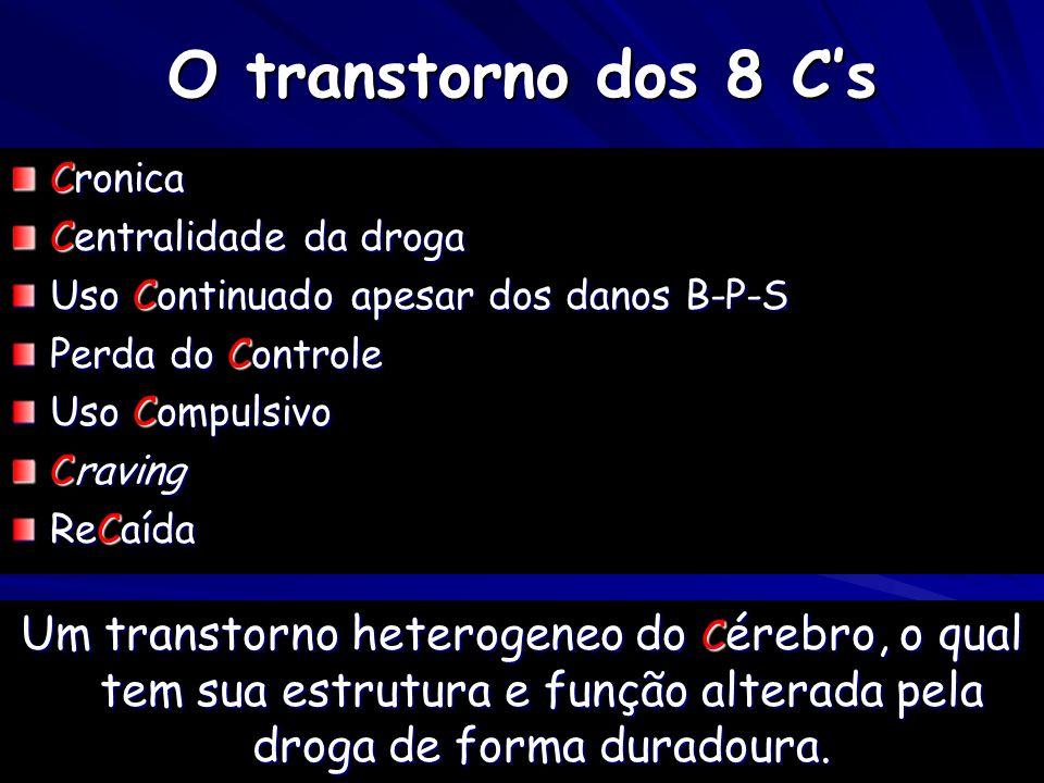 O transtorno dos 8 Cs Cronica Centralidade da droga Uso Continuado apesar dos danos B-P-S Perda do Controle Uso Compulsivo Craving ReCaída Um transtor