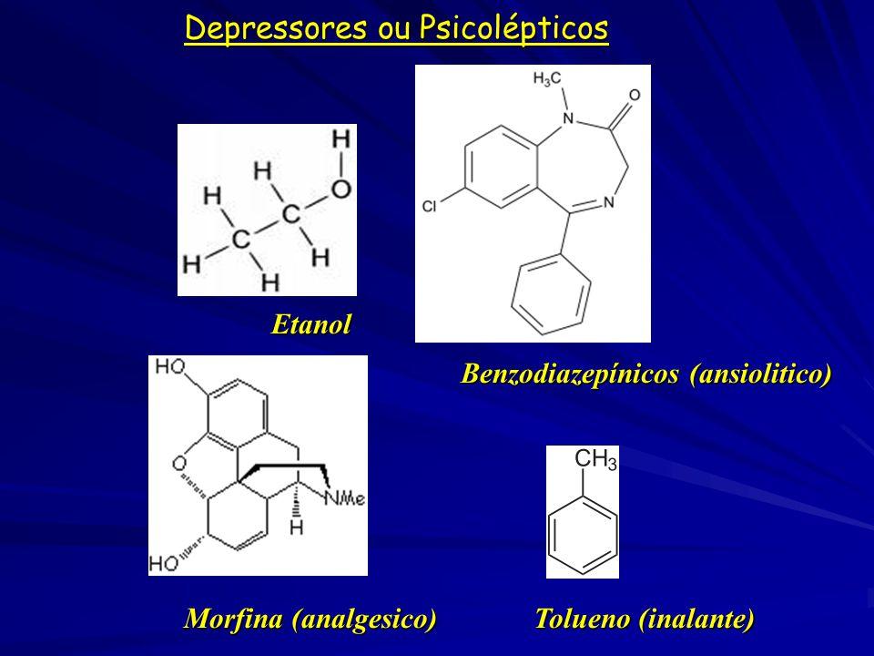 Depressores ou Psicolépticos Etanol Benzodiazepínicos (ansiolitico) Benzodiazepínicos (ansiolitico) Morfina (analgesico)Tolueno (inalante)