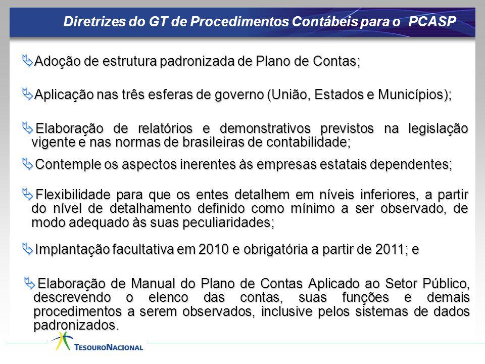 Diretrizes do GT de Procedimentos Contábeis para o PCASP Elaboração de Manual do Plano de Contas Aplicado ao Setor Público, descrevendo o elenco das c