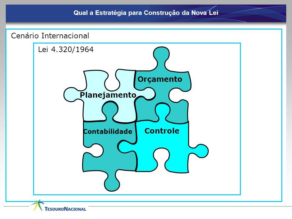 Planejamento Orçamento Qual a Estratégia para Construção da Nova Lei Contabilidade Controle Cenário Internacional Lei 4.320/1964