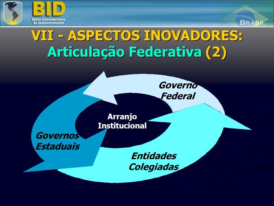 VII – ASPECTOS INOVADORES (1) Padronização de instrumentos e de procedimentos (Carta Consulta, Dianóstico, Metodologia de Preparação e Supervisão de P