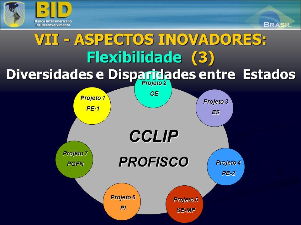 VII - ASPECTOS INOVADORES: Articulação Federativa (2) ArranjoInstitucional Governos Estaduais Governo Federal Entidades Colegiadas