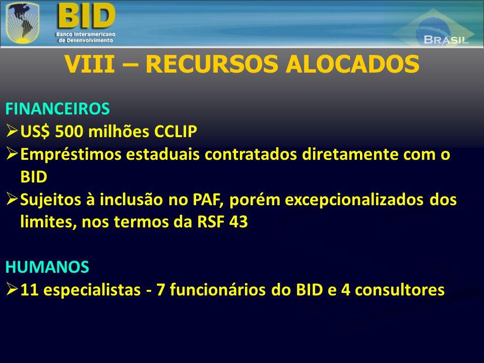 Amplitude de linhas de ação e produtos financiáveis VII - ASPECTOS INOVADORES: Abrangência (4) AVANÇOS DO PNAFE DESAFIOS E INICIATIVAS PROFFIS - SP GE