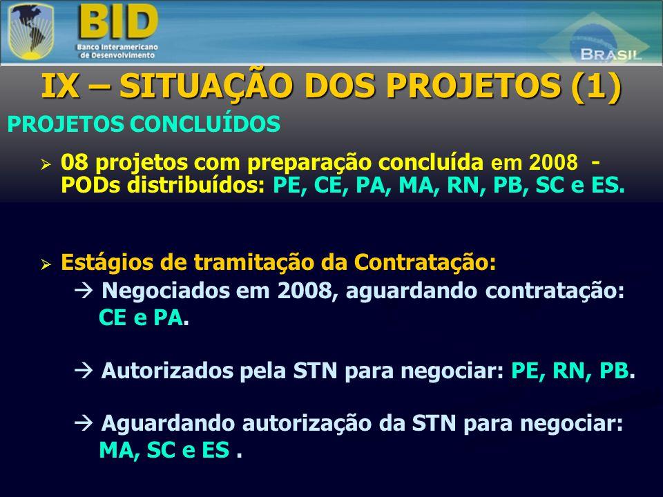 VIII – RECURSOS ALOCADOS FINANCEIROS US$ 500 milhões CCLIP Empréstimos estaduais contratados diretamente com o BID Sujeitos à inclusão no PAF, porém e