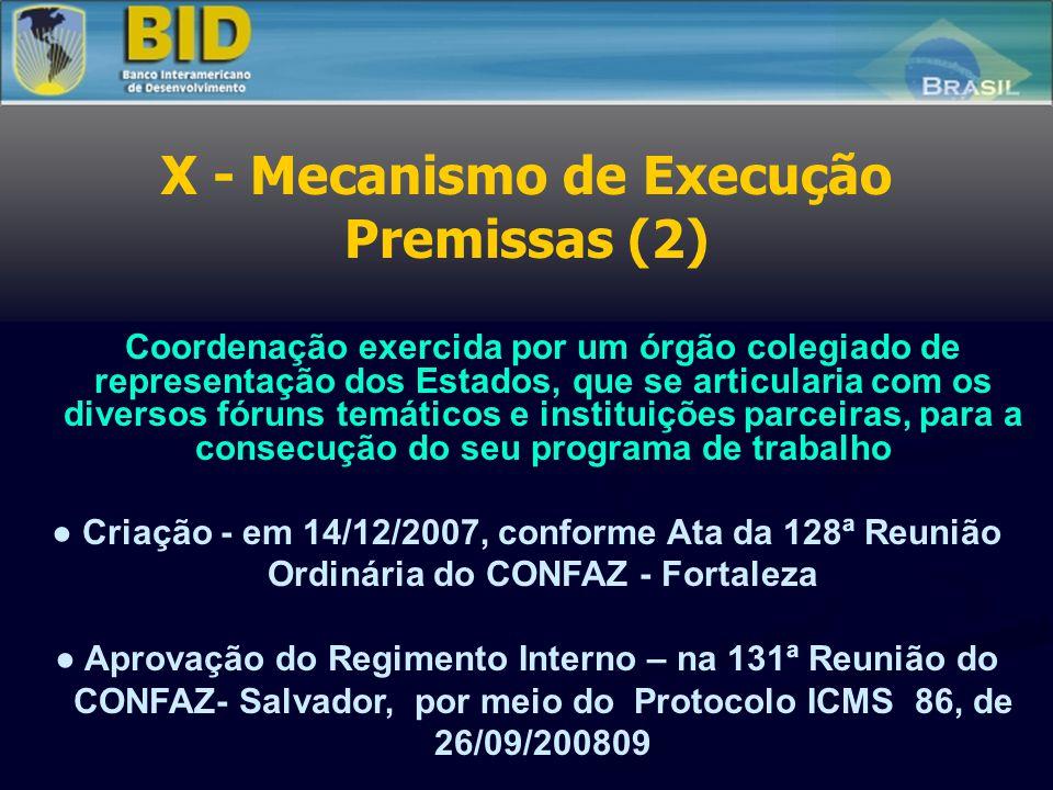 Convênio BID – Governo Federal Linha de Crédito CCLIP-PROFISCO Adm e Financeira DIRETA Coordenação Regulamento Operacional Secretarias de Fazenda, Finanças, Receita ou Tributação Executor dos Projetos Técnica CONFAZ.