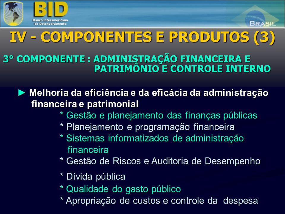 2° COMPONENTE : ADMINISTRAÇÃO TRIBUTÁRIA E CONTENCIOSO FISCAL Melhoria da eficiência e eficácia da administração tributária e do contencioso fiscal Melhoria da eficiência e eficácia da administração tributária e do contencioso fiscal Aperfeiçoamento da gestão do Cadastro e implantação do Sistema Público de Escrituração Digital (SPED) Aperfeiçoamento da gestão do Cadastro e implantação do Sistema Público de Escrituração Digital (SPED) * Inteligência Fiscal * Dívida ativa e cobrança judicial * Cadastro Sincronizado Nacional * Nota Fiscal Eletrônica e Escrituração Digital IV - COMPONENTES E PRODUTOS (2)
