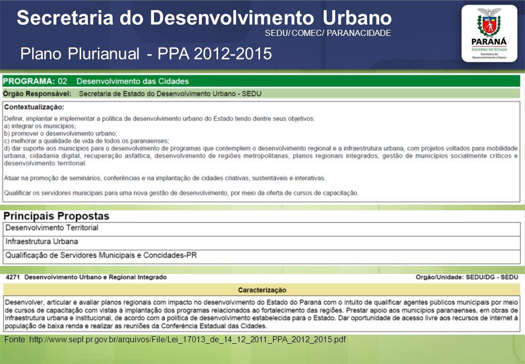 Secretaria do Desenvolvimento Urbano SEDU/ COMEC/ PARANACIDADE Plano Plurianual - PPA 2012-2015 Fonte: http://www.sepl.pr.gov.br/arquivos/File/Lei_170