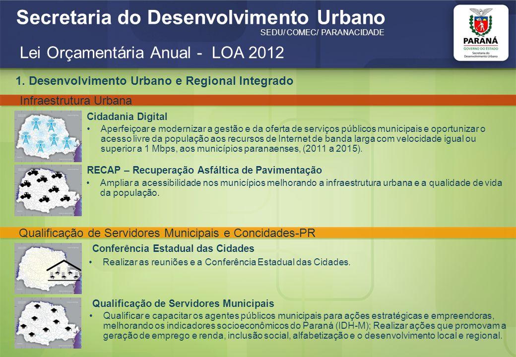 Secretaria do Desenvolvimento Urbano SEDU/ COMEC/ PARANACIDADE Cidadania Digital RECAP – Recuperação Asfáltica de Pavimentação Aperfeiçoar e moderniza