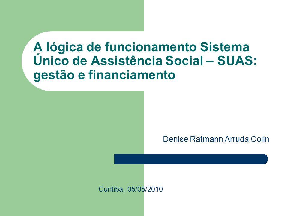 A lógica de funcionamento Sistema Único de Assistência Social – SUAS: gestão e financiamento Denise Ratmann Arruda Colin Curitiba, 05/05/2010