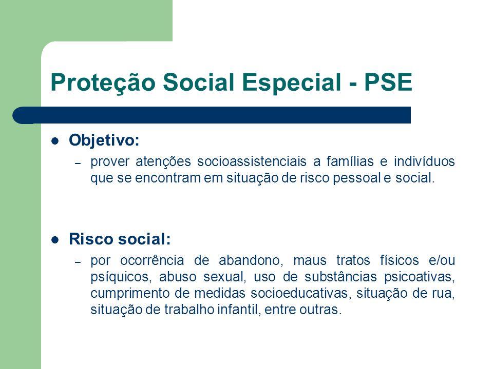 Proteção Social Especial - PSE Objetivo: – prover atenções socioassistenciais a famílias e indivíduos que se encontram em situação de risco pessoal e social.