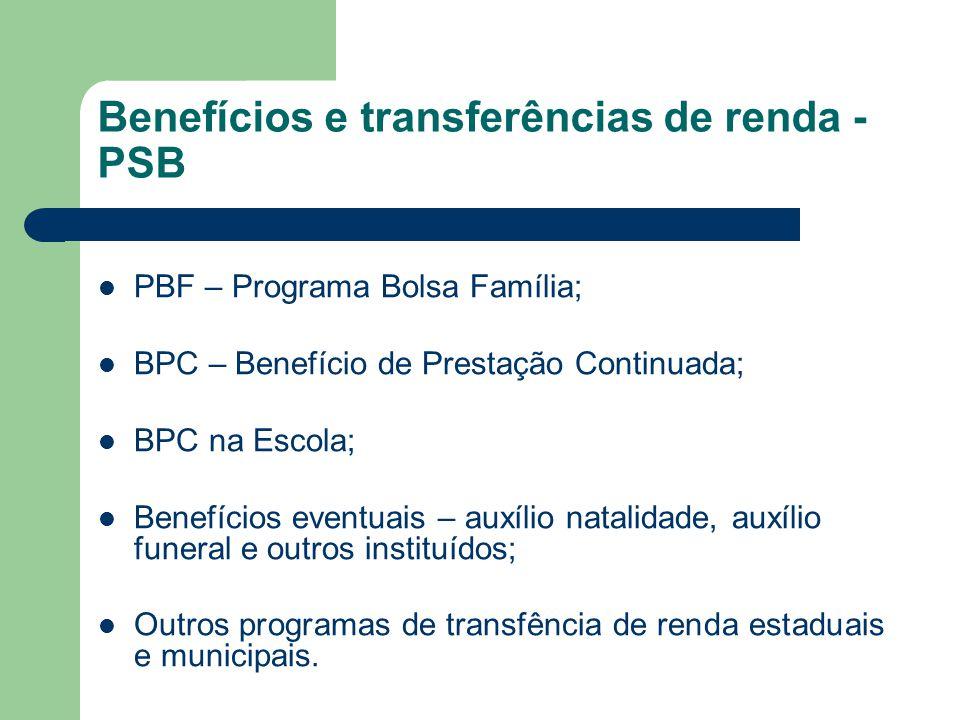 Benefícios e transferências de renda - PSB PBF – Programa Bolsa Família; BPC – Benefício de Prestação Continuada; BPC na Escola; Benefícios eventuais – auxílio natalidade, auxílio funeral e outros instituídos; Outros programas de transfência de renda estaduais e municipais.