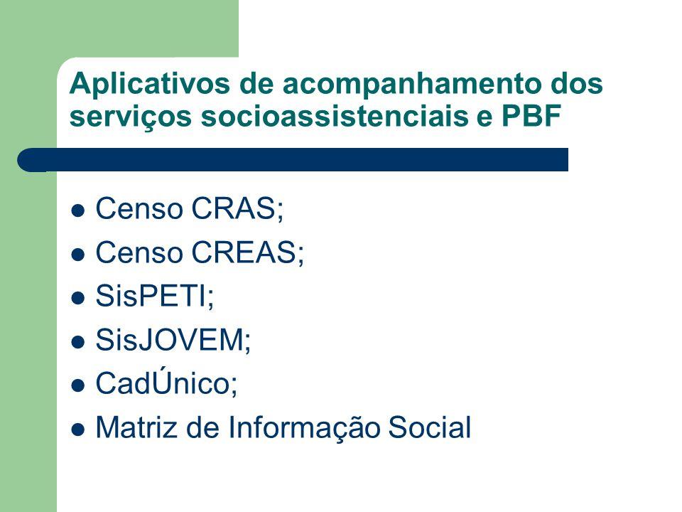 Aplicativos de acompanhamento dos serviços socioassistenciais e PBF Censo CRAS; Censo CREAS; SisPETI; SisJOVEM; CadÚnico; Matriz de Informação Social