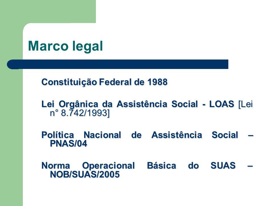 Marco legal Constituição Federal de 1988 Lei Orgânica da Assistência Social - LOAS [Lei n° 8.742/1993] Política Nacional de Assistência Social – PNAS/04 Norma Operacional Básica do SUAS – NOB/SUAS/2005