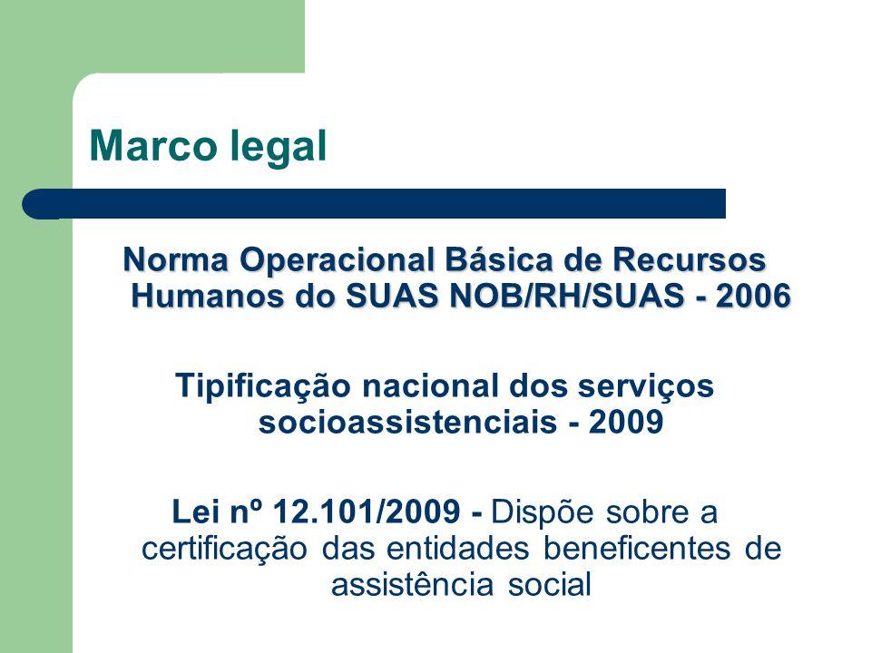 Marco legal Norma Operacional Básica de Recursos Humanos do SUAS NOB/RH/SUAS - 2006 Tipificação nacional dos serviços socioassistenciais - 2009 Lei nº 12.101/2009 - Dispõe sobre a certificação das entidades beneficentes de assistência social