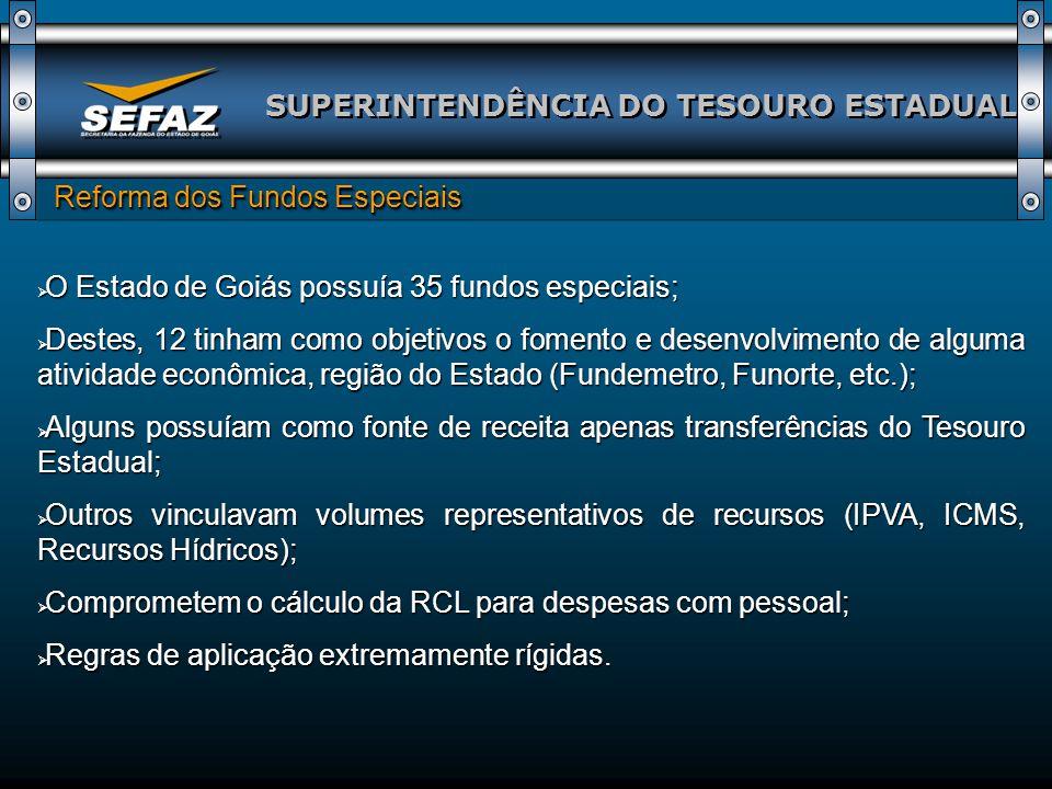 SUPERINTENDÊNCIA DO TESOURO ESTADUAL Reforma dos Fundos Especiais Reforma dos Fundos Especiais O Estado de Goiás possuía 35 fundos especiais; O Estado