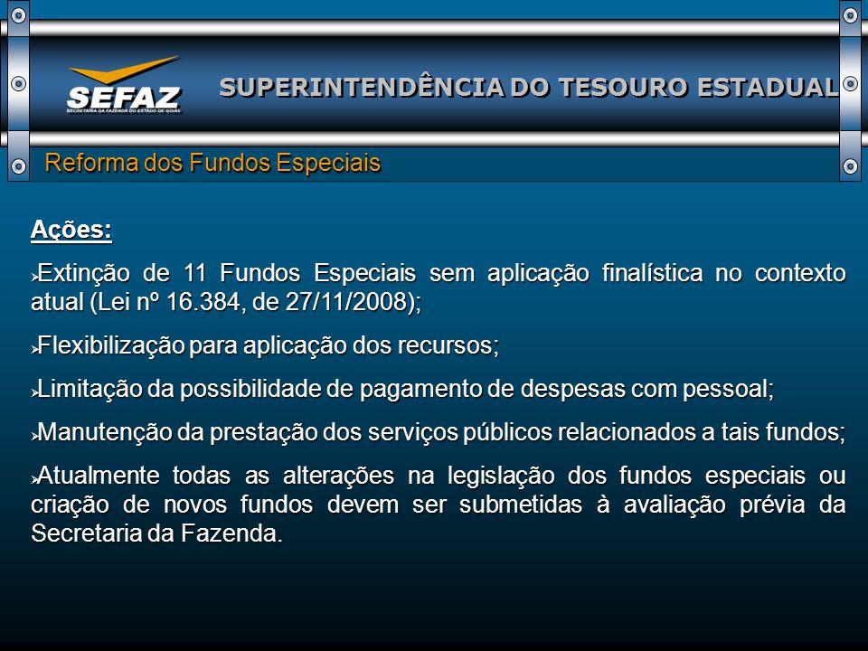 SUPERINTENDÊNCIA DO TESOURO ESTADUAL Reforma dos Fundos Especiais Reforma dos Fundos Especiais Ações: Extinção de 11 Fundos Especiais sem aplicação fi