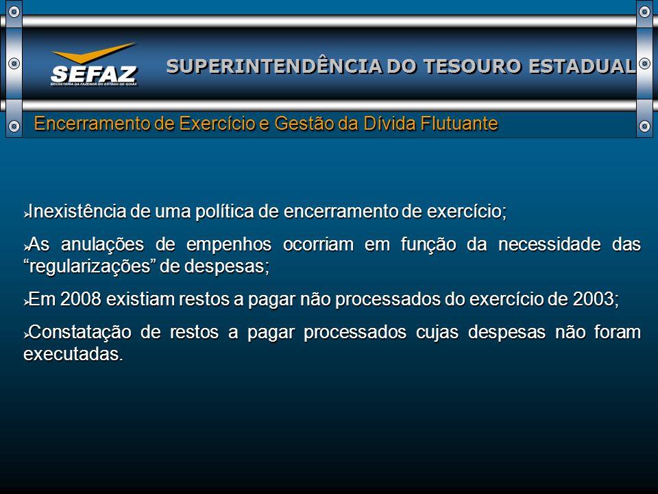SUPERINTENDÊNCIA DO TESOURO ESTADUAL Encerramento de Exercício e Gestão da Dívida Flutuante Encerramento de Exercício e Gestão da Dívida Flutuante Ine