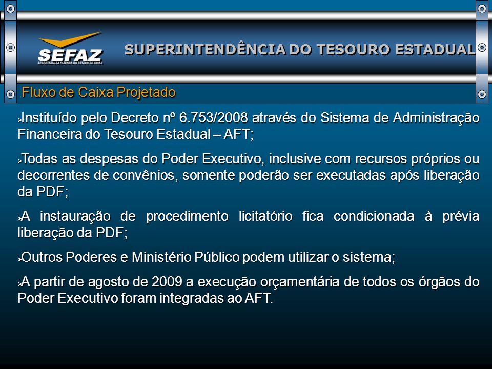 SUPERINTENDÊNCIA DO TESOURO ESTADUAL Fluxo de Caixa Projetado Instituído pelo Decreto nº 6.753/2008 através do Sistema de Administração Financeira do