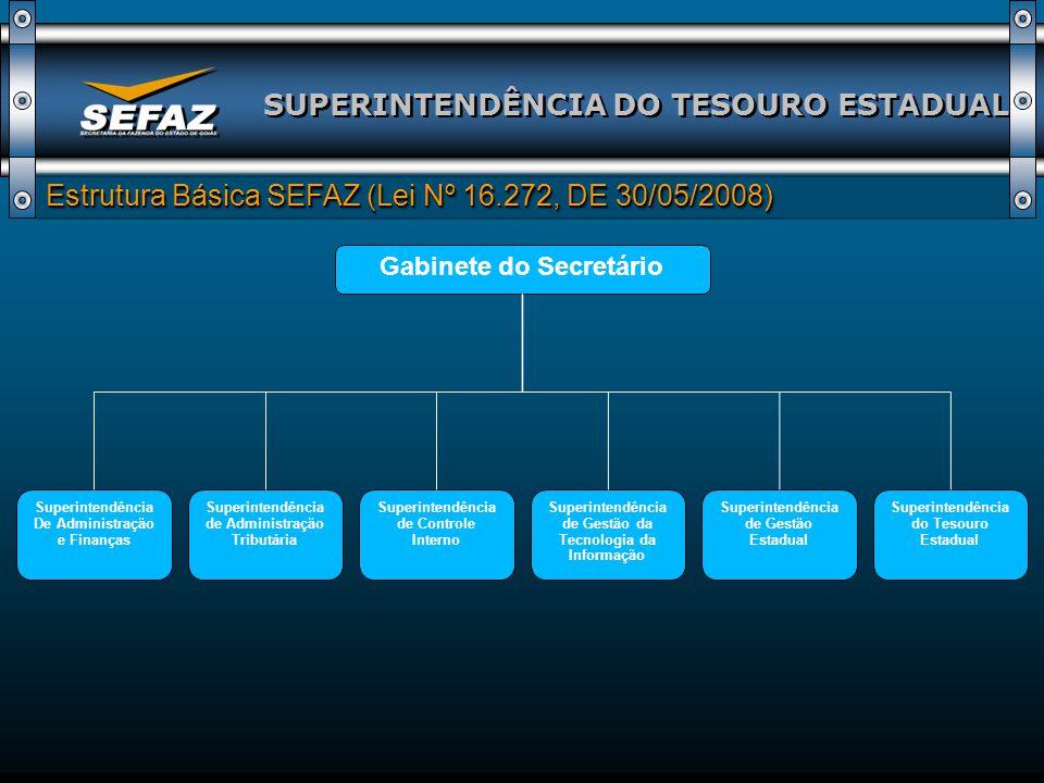 SUPERINTENDÊNCIA DO TESOURO ESTADUAL Reestruturação do Tesouro Estadual (Lei Nº 16.272, DE 30/05/2008) Decisória Gab.