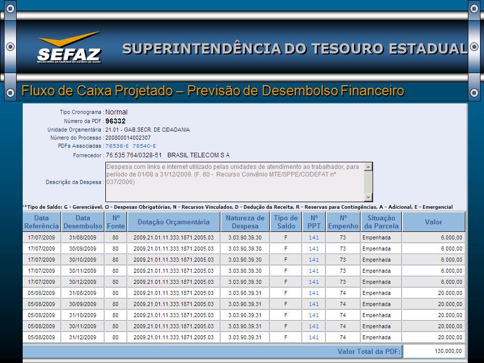 SUPERINTENDÊNCIA DO TESOURO ESTADUAL Fluxo de Caixa Projetado – Previsão de Desembolso Financeiro