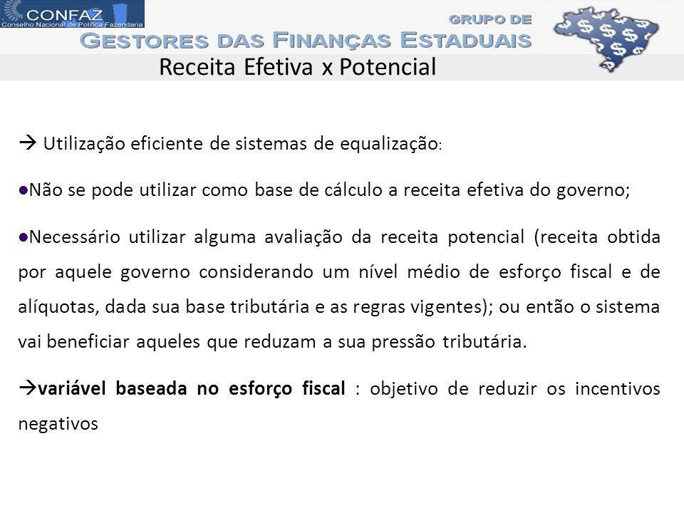 Receita Efetiva x Potencial Utilização eficiente de sistemas de equalização : Não se pode utilizar como base de cálculo a receita efetiva do governo;