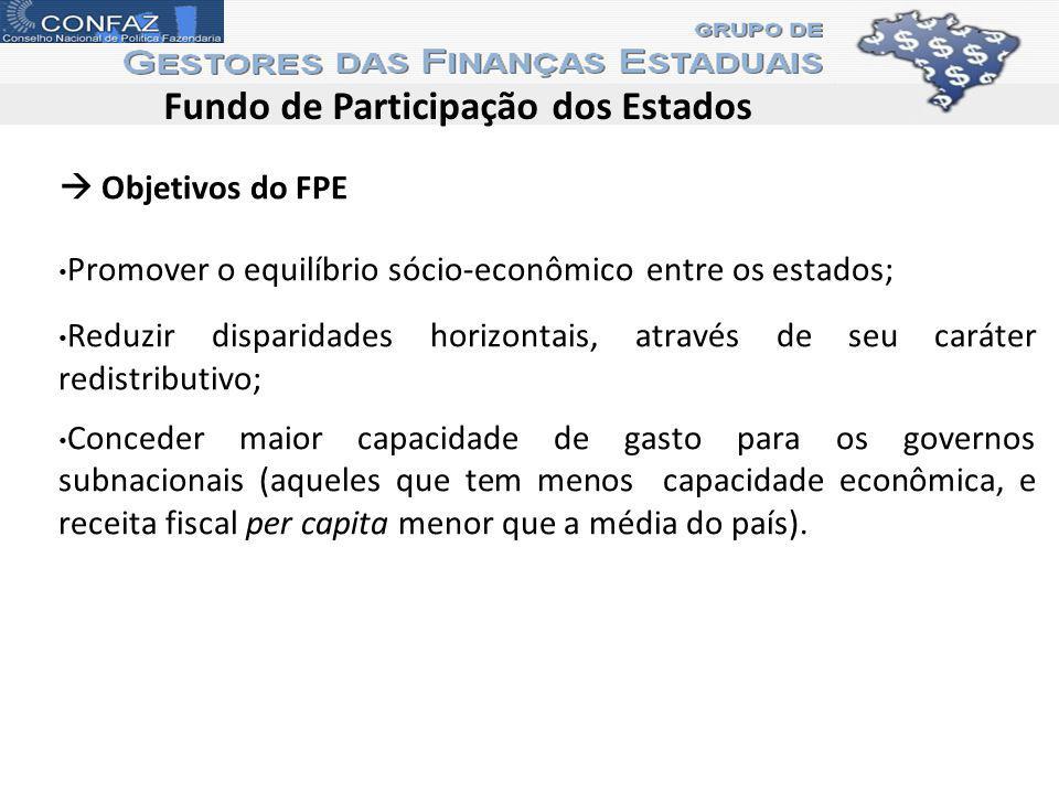 Fundo de Participação dos Estados Objetivos do FPE Promover o equilíbrio sócio-econômico entre os estados; Reduzir disparidades horizontais, através d