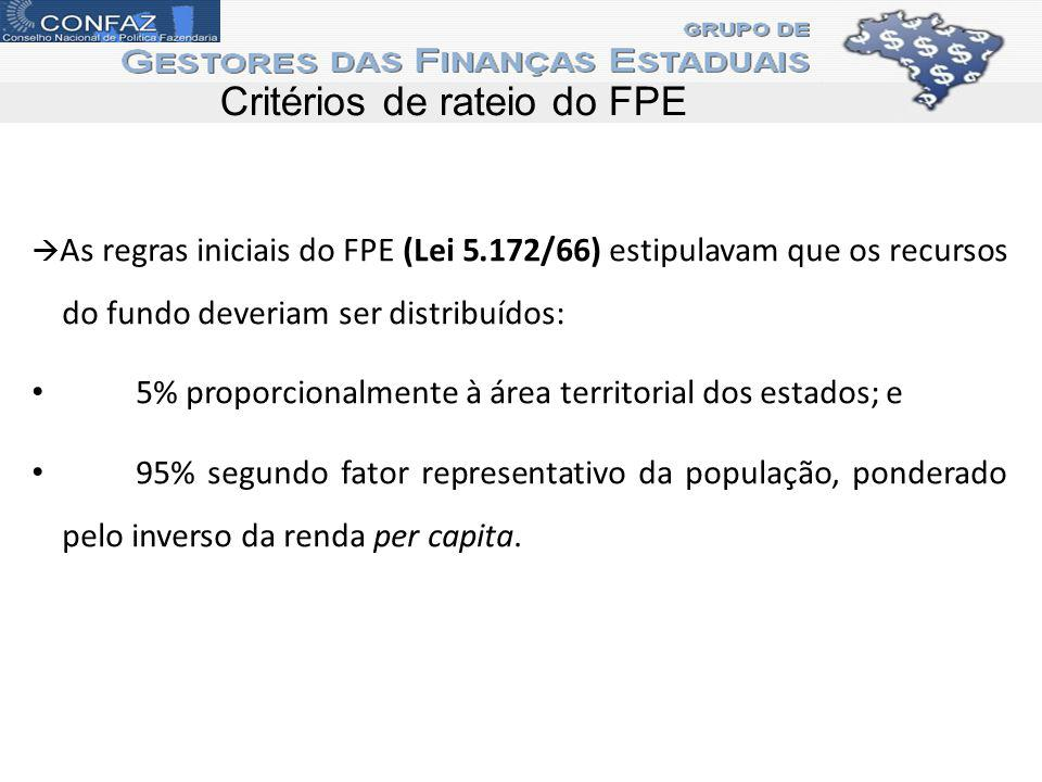 Critérios de rateio do FPE As regras iniciais do FPE (Lei 5.172/66) estipulavam que os recursos do fundo deveriam ser distribuídos: 5% proporcionalmente à área territorial dos estados; e 95% segundo fator representativo da população, ponderado pelo inverso da renda per capita.