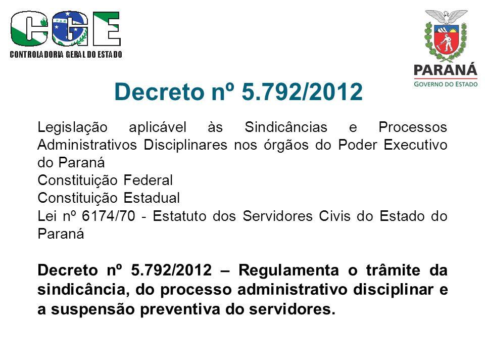 Decreto nº 5.792/2012 Legislação aplicável às Sindicâncias e Processos Administrativos Disciplinares nos órgãos do Poder Executivo do Paraná Constitui