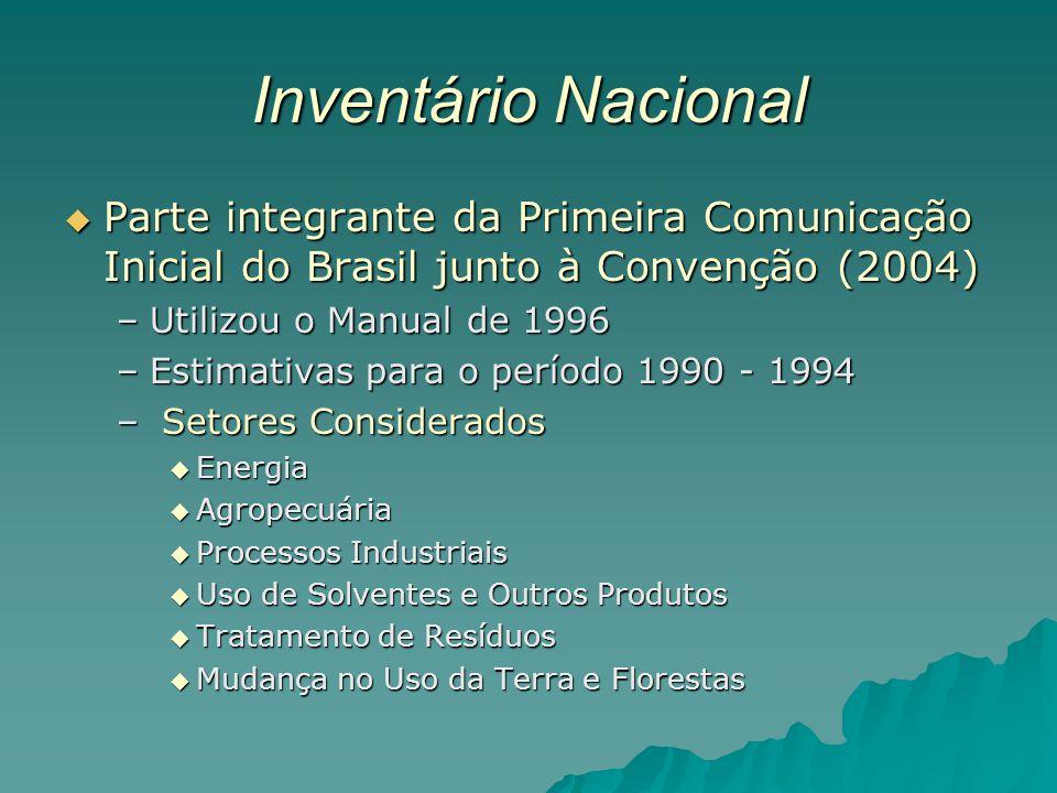 Inventário Nacional Parte integrante da Primeira Comunicação Inicial do Brasil junto à Convenção (2004) Parte integrante da Primeira Comunicação Inici