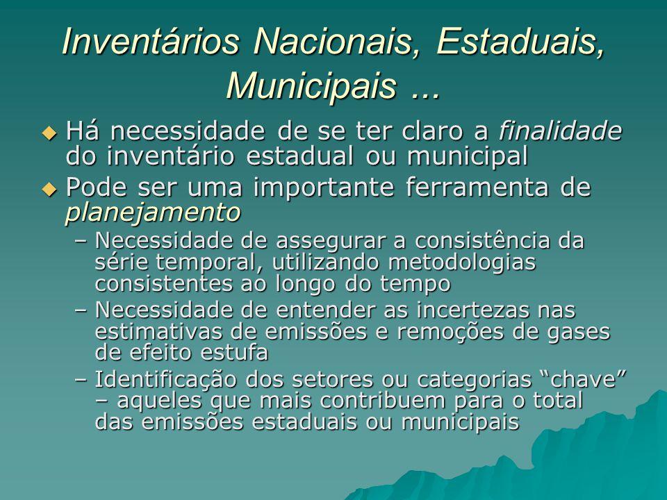 Inventários Nacionais, Estaduais, Municipais... Há necessidade de se ter claro a finalidade do inventário estadual ou municipal Há necessidade de se t