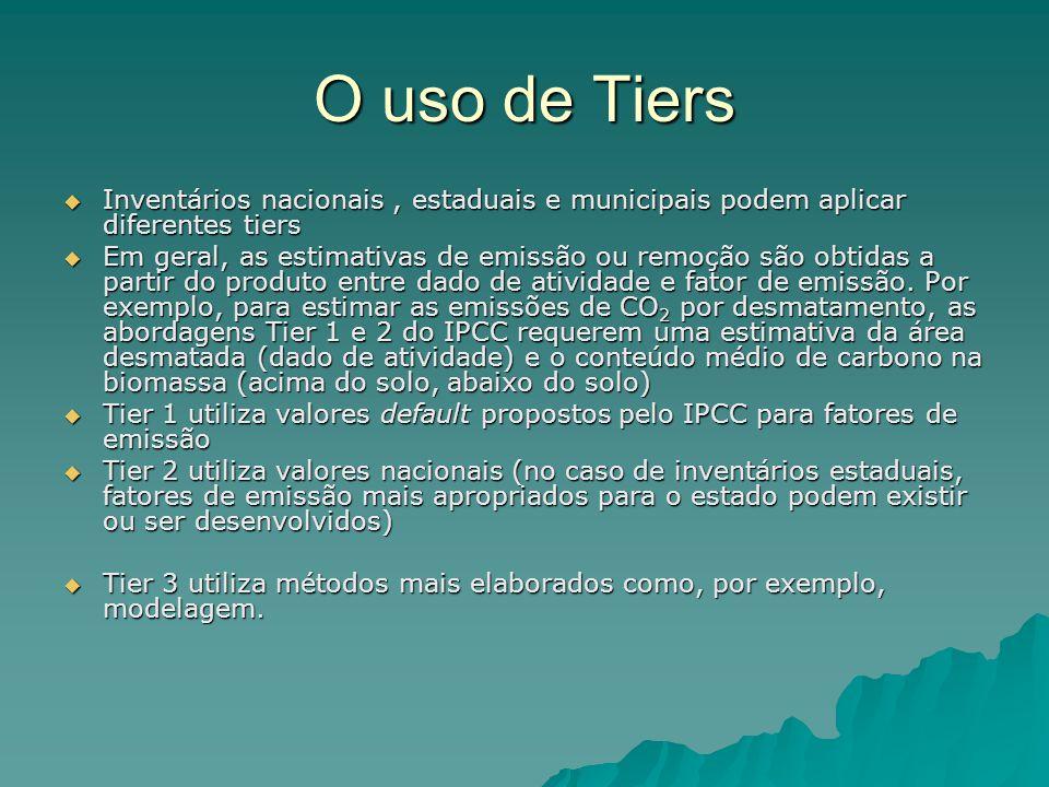 O uso de Tiers Inventários nacionais, estaduais e municipais podem aplicar diferentes tiers Inventários nacionais, estaduais e municipais podem aplica