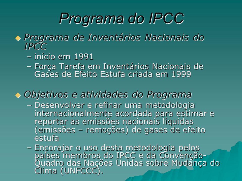 Programa do IPCC Programa de Inventários Nacionais do IPCC Programa de Inventários Nacionais do IPCC –início em 1991 –Força Tarefa em Inventários Naci