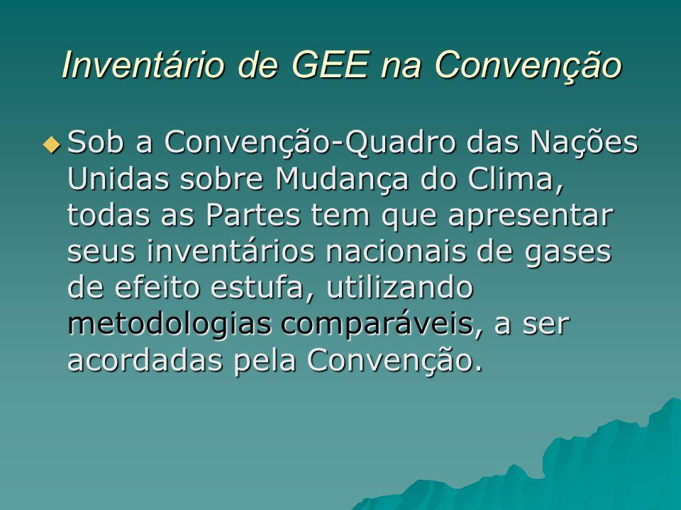 Inventário de GEE na Convenção Sob a Convenção-Quadro das Nações Unidas sobre Mudança do Clima, todas as Partes tem que apresentar seus inventários na