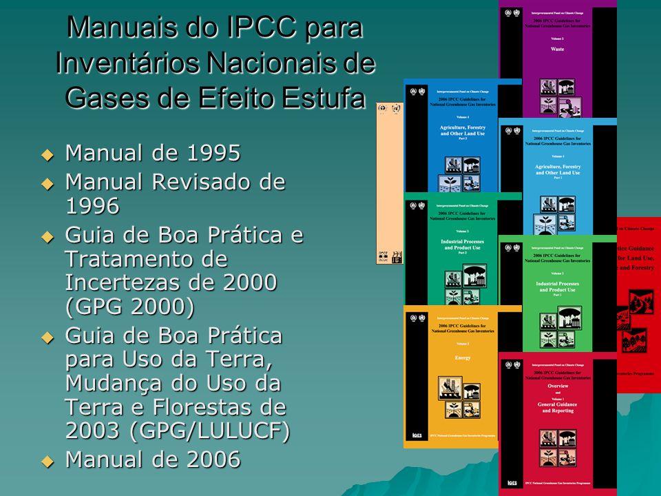 Manuais do IPCC para Inventários Nacionais de Gases de Efeito Estufa Manual de 1995 Manual de 1995 Manual Revisado de 1996 Manual Revisado de 1996 Gui